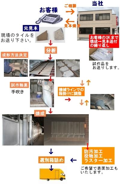 zushiki-1.jpg